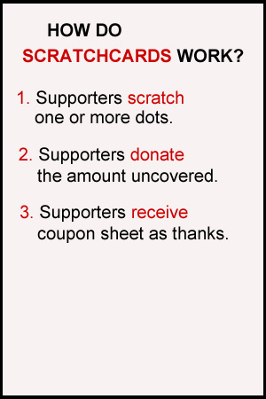 How Scratchcards Work